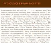 CAFB Brown Bag Program Sites FY2007-2008
