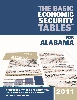 The Basic Economic Security Tables for Alabama - 2011