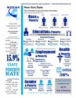 New York State 2014 Poverty Report